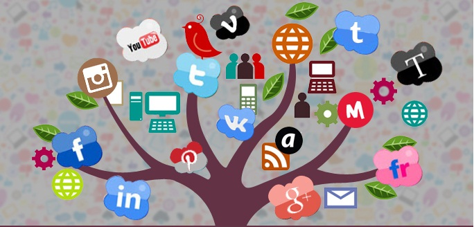 The best way to Grow Your Web Business Using Social Media