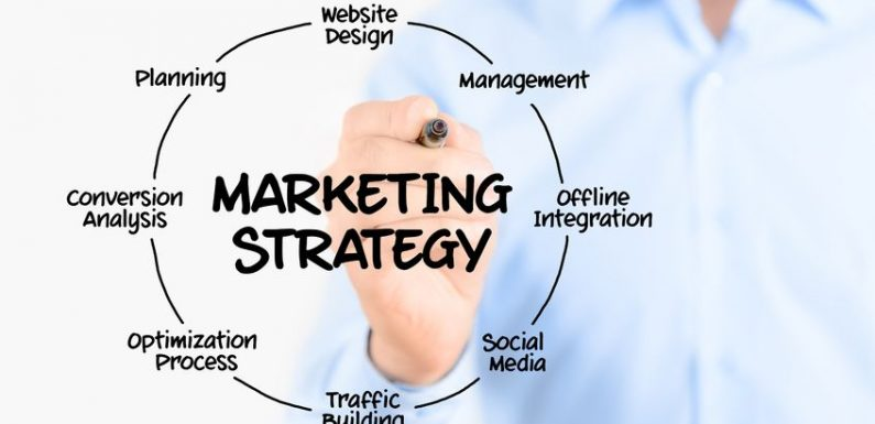 Online Marketing Plan – 6 Rules You Have To Follow Whenever You Advertise Your Company Online